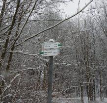 Dolina Racławki- oznaczenia szlaku